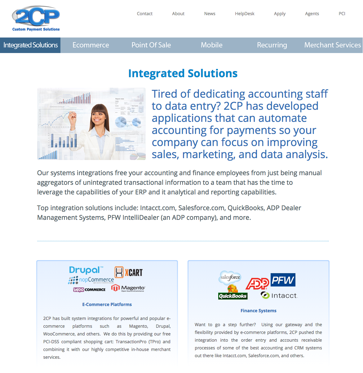 2CP Custom Payment Solutions